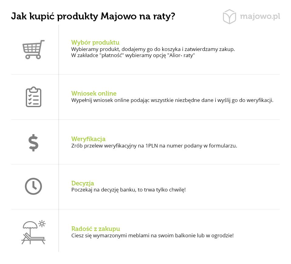 Majowo.pl Raty 0%